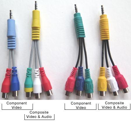 component TV - CLC DefinitionComputerLanguage.com