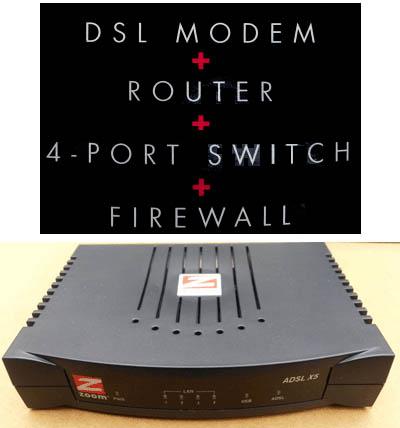 DSL router - CLC Definition