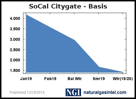Calscg_basis
