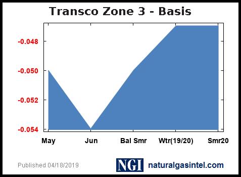 Slast65_basis