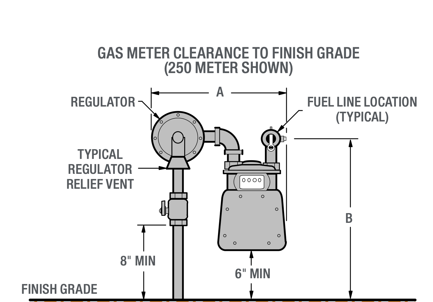 gasmeterclearance.png