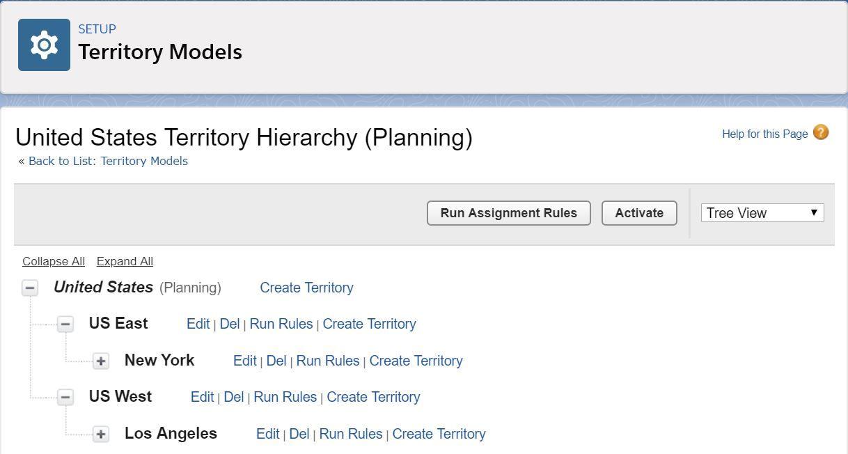 territory-hierarchy