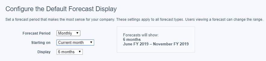 forecast-period