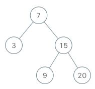 bst-tree