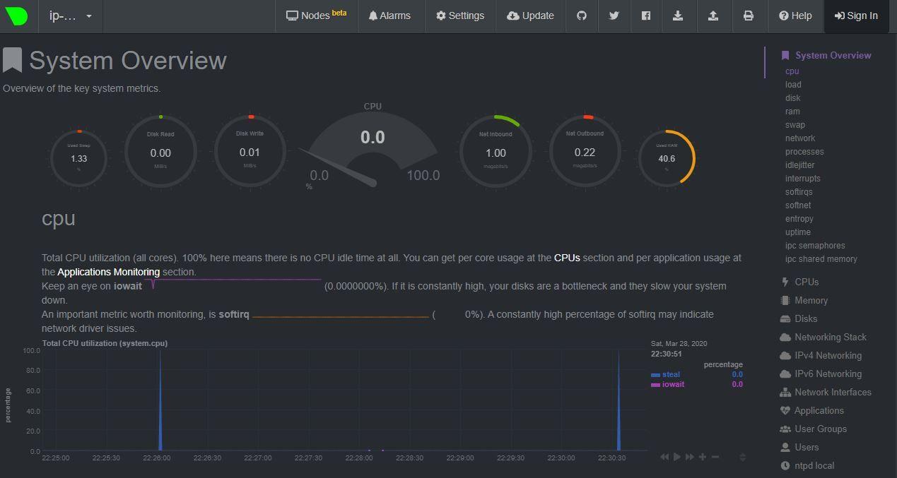 netdata-screenshot
