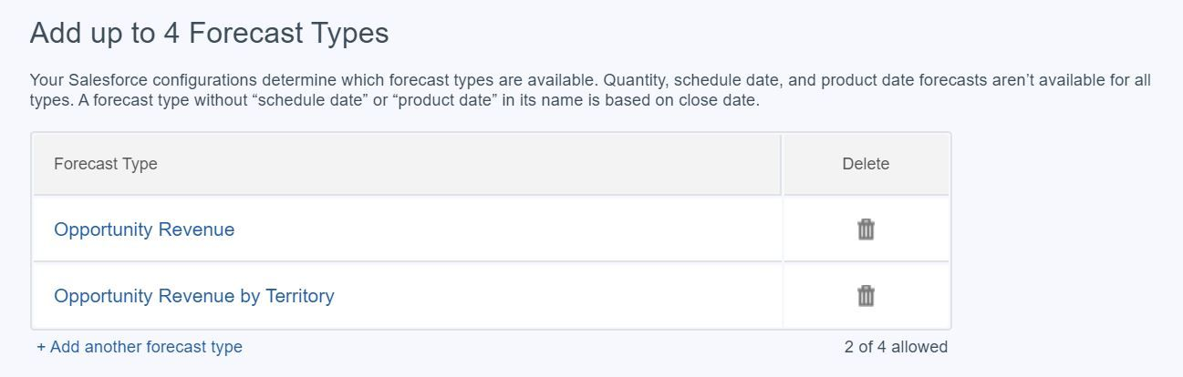 forecast-types