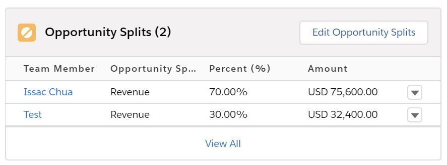 opportunity-splits-related-list