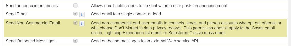 send-non-commercial-email-permission