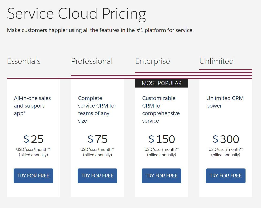 service-cloud-pricing