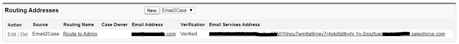 email-to-case-routing-address