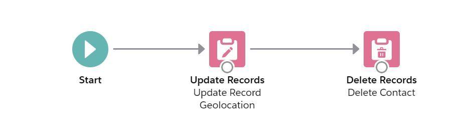update-geolocation-delete-contact-flow