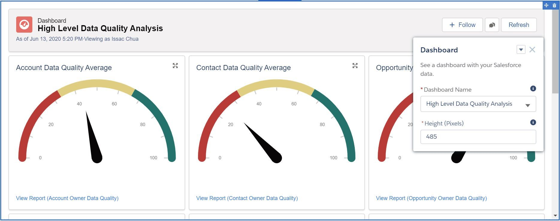 component-dashboard