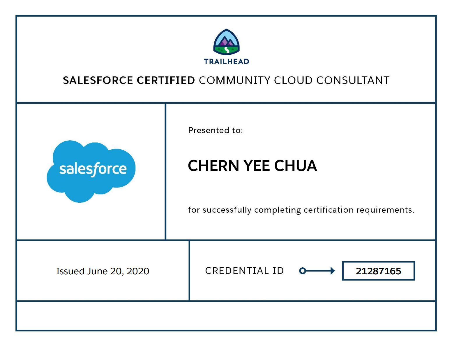 salesforce certifications issued many certification cloud every recent consultant