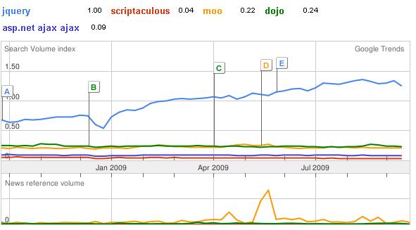 javascript_frameworks