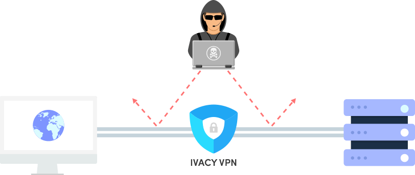 What is VPN - Info