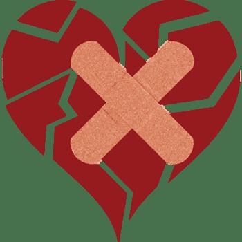 Dosha Quiz - The Ayurveda Experience