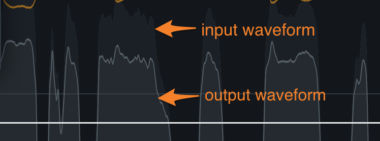 Compressor waveforms