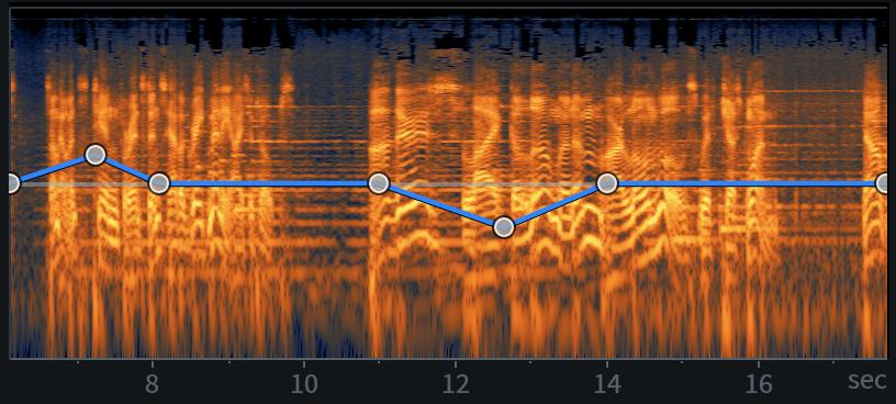 Dialogue Contour Spectrogram