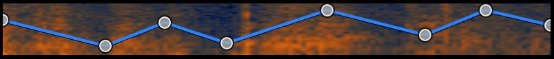 Dialogue Contour Curve display