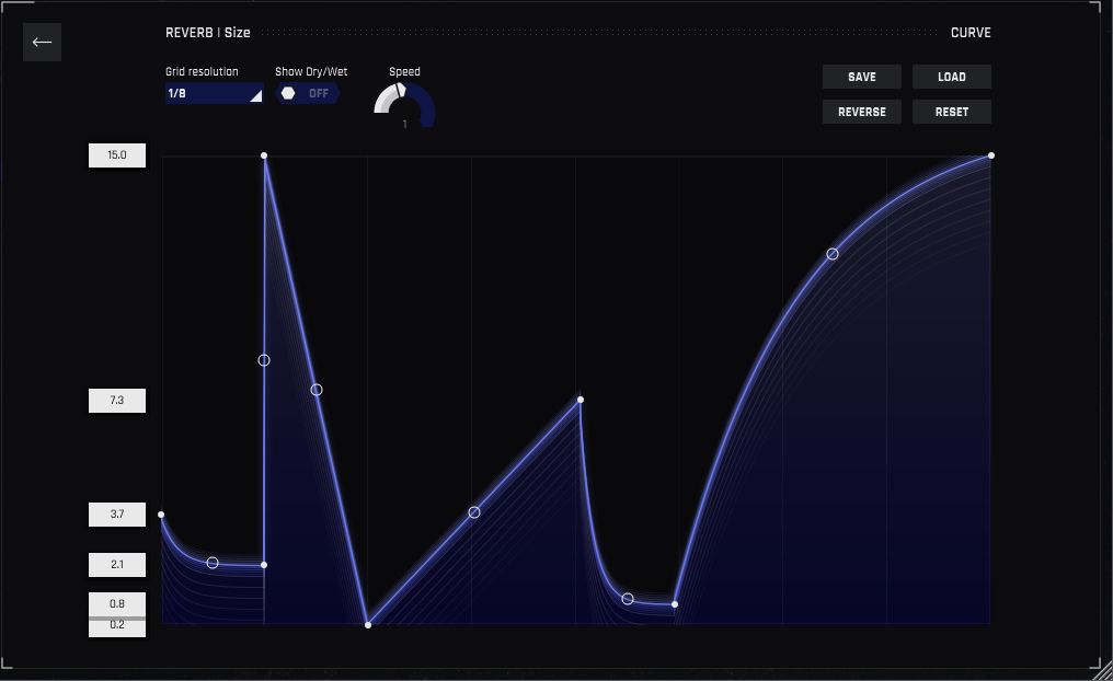 Expanded TVM curve view