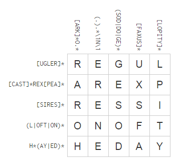 regular expression crossword
