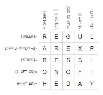 regular expression crossword
