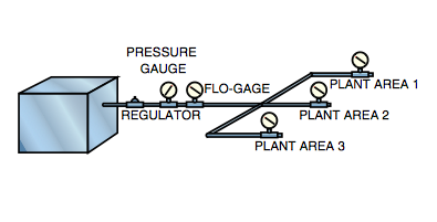 monitoreo de aire