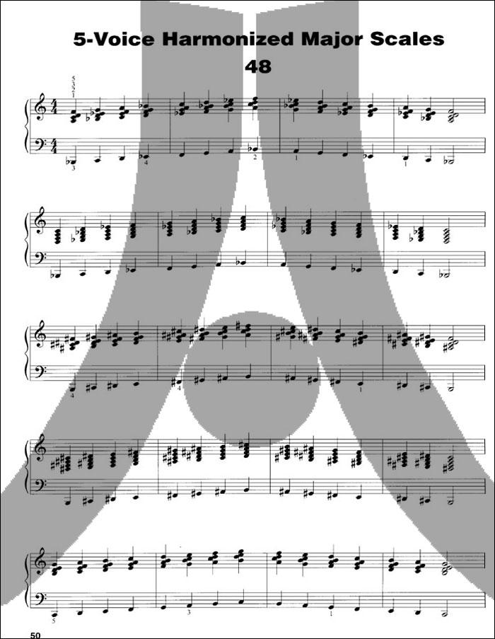 jazz hanon peter deneff pdf