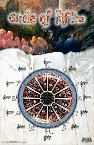 Instrumental Poster Series - Circle of Fifths