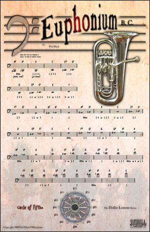 Instrumental Poster Series - Euphonium