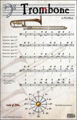 Instrumental Poster Series - Trombone