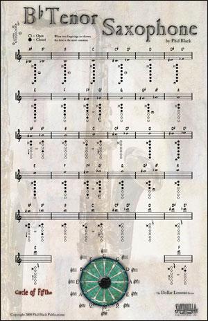 Instrumental Poster Series - Bb Tenor Sax
