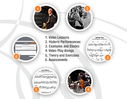 Jazz Improvisation Part 1 & 2 Multimedia Course by Jim Snidero - One Year Access