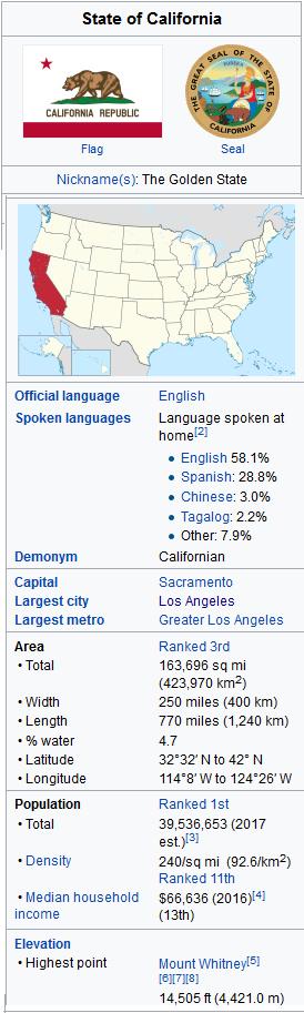 California stats