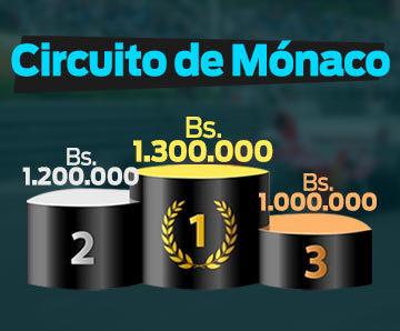 Circuito de Monaco