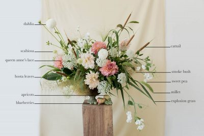Floral Encyclopedia with Moon Canyon: A Rustic Summer Arrangement