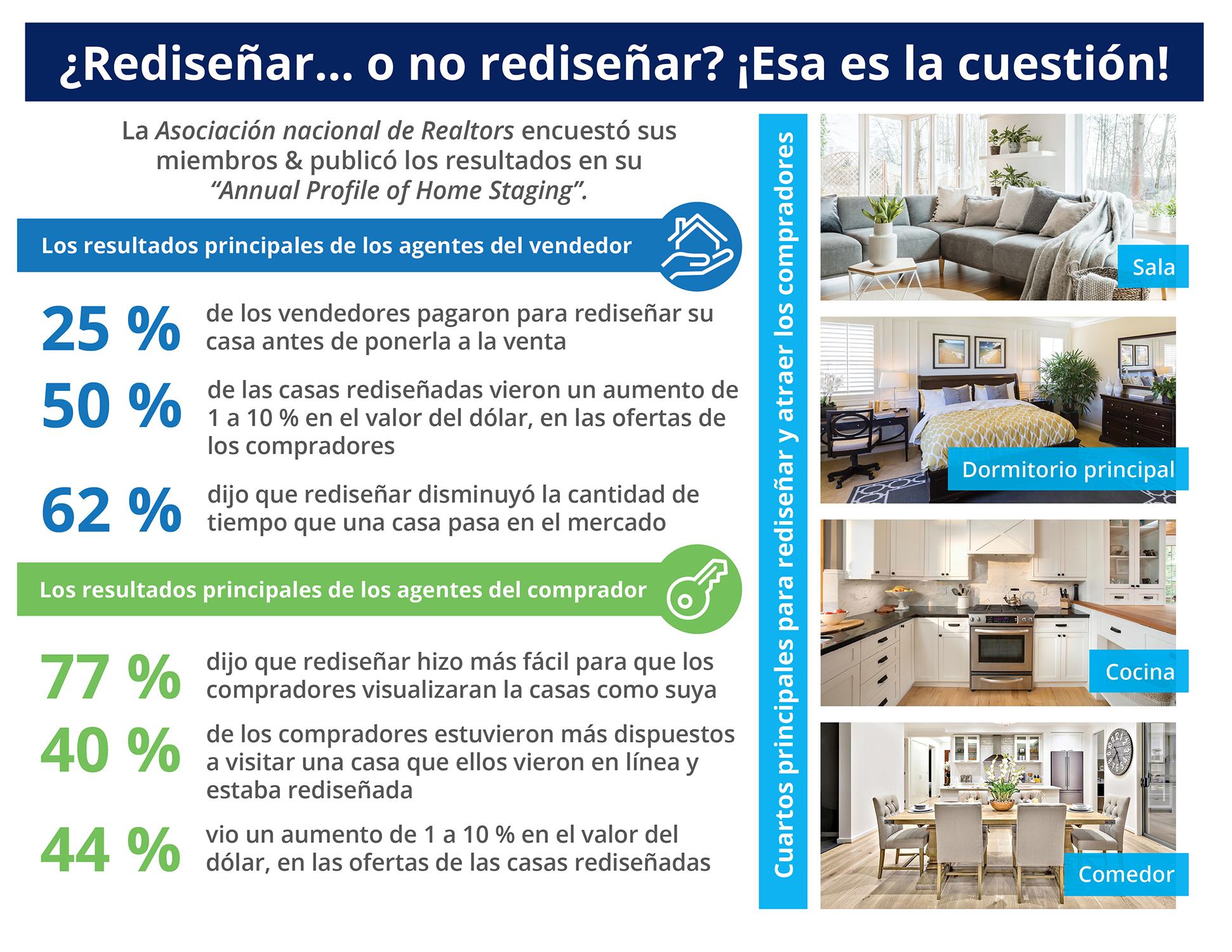 Qué impacto tiene rediseñar su casa en su precio de venta [Infografía]   Simplifying The Market