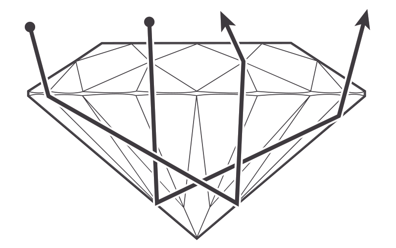 The Four Cs of Diamonds   Falkenbergs Jewelers   Walla Walla, WA