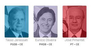 Senadores do Ceará no Estadão: falta cor entre o azul e o vermelho