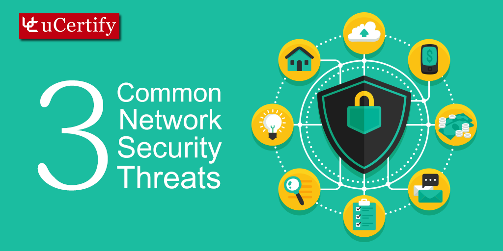Prevent Common Network Security Threats- uCertify Cisco CCNA Courses