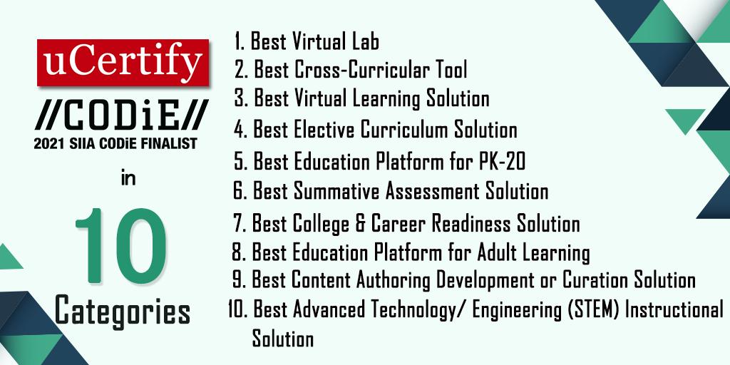 uCertify CODiE Award 2020 Finalist In 10 Categories
