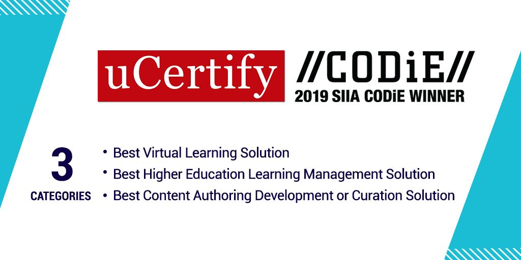 SIIA CODiE Award Winner 2019