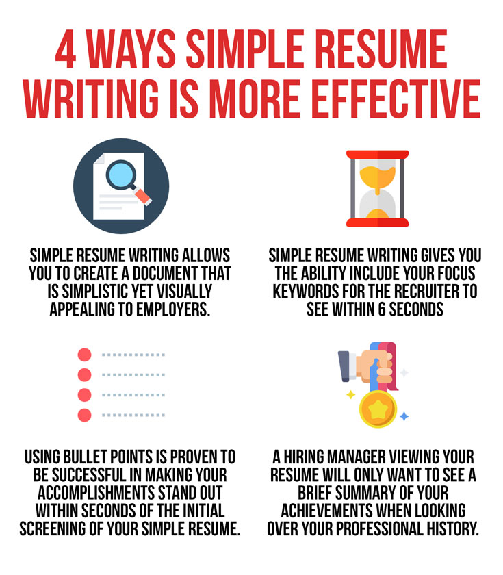 4 ways how writing a simple resume is more effective