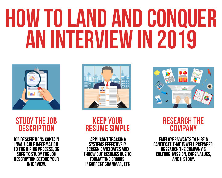 best resume and interview tips to land and conquer an interview in 2019