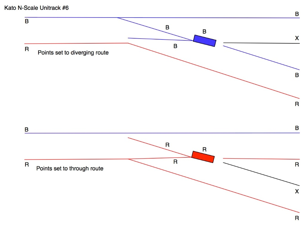 kato wiring diagrams a few more unitrack turnout wiring questions dcc  electrical  unitrack turnout wiring questions dcc