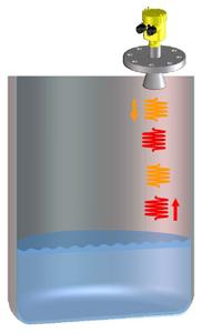 AREVA spent-fuel pool monitoring system
