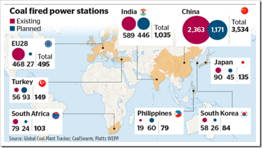 coal fired plants, China, India, 2015. Map.