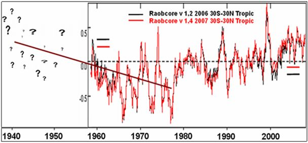 Rabocore results