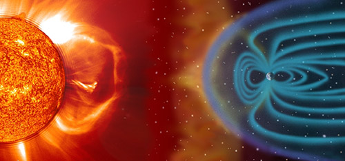 Solar Wind, Earths magnetosphere.