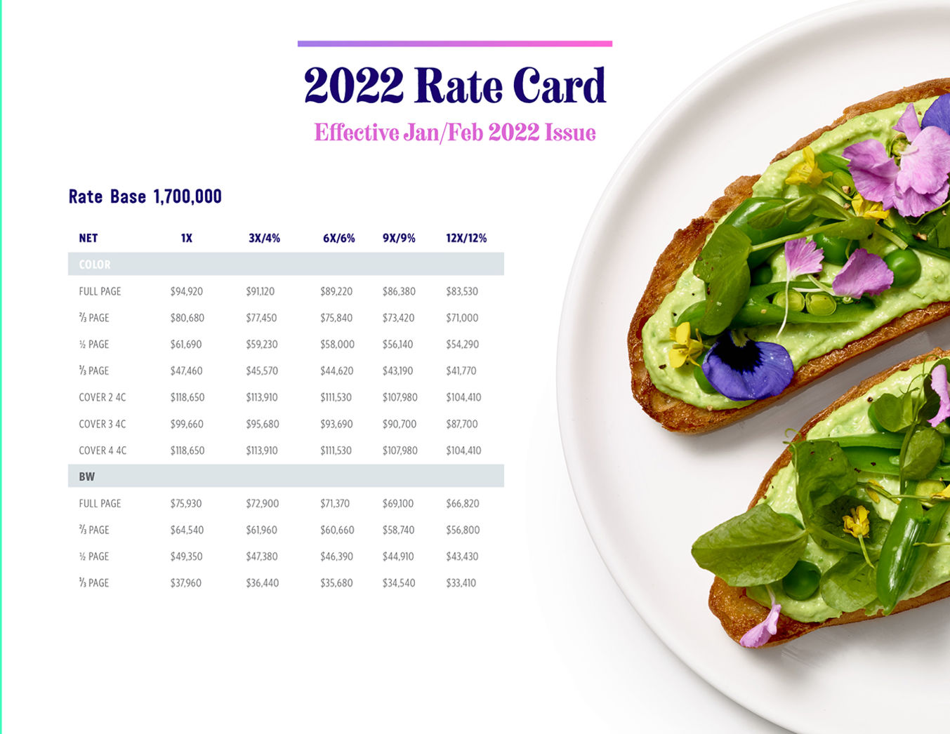 2022 Rate Card
